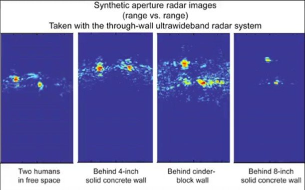 synthetic aperture radar images